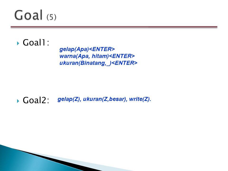  Goal1:  Goal2: gelap(Apa) warna(Apa, hitam) ukuran(Binatang,_) gelap(Z), ukuran(Z,besar), write(Z).