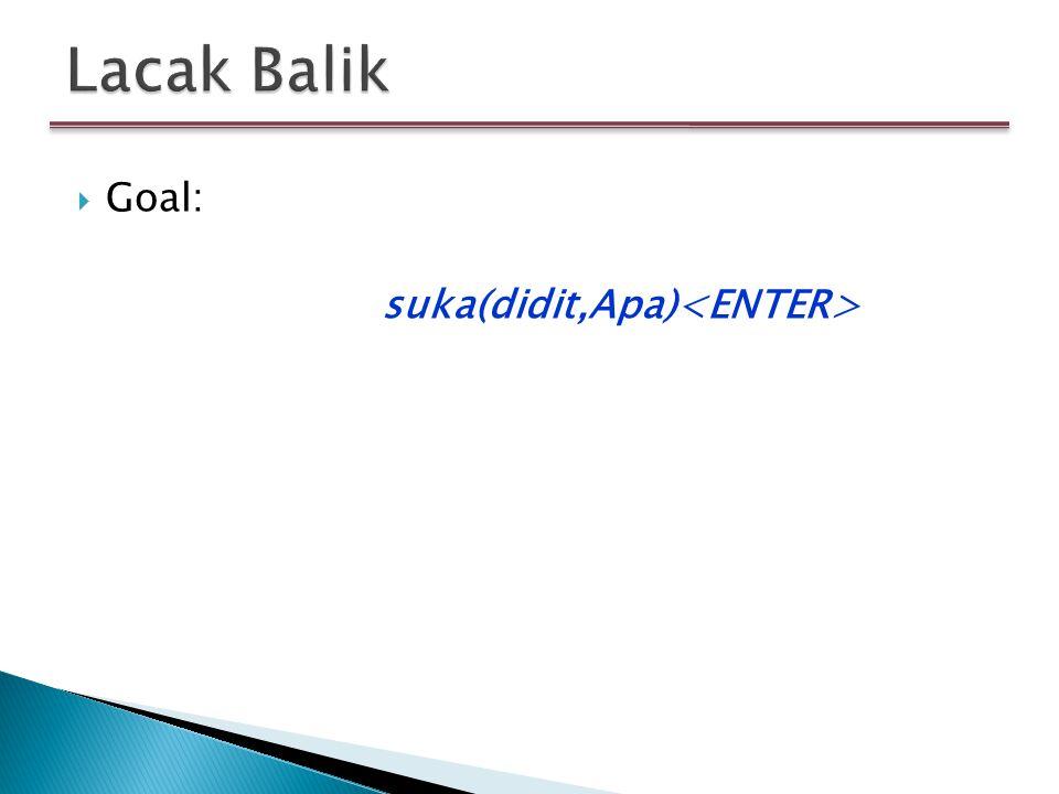  Goal: suka(didit,Apa)