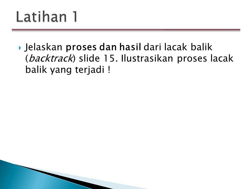  Jelaskan proses dan hasil dari lacak balik (backtrack) slide 15. Ilustrasikan proses lacak balik yang terjadi !