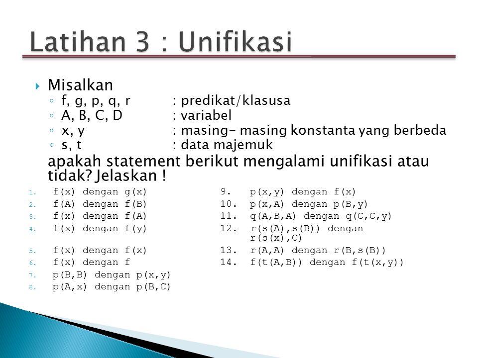  Misalkan ◦ f, g, p, q, r: predikat/klasusa ◦ A, B, C, D: variabel ◦ x, y: masing- masing konstanta yang berbeda ◦ s, t: data majemuk apakah statemen
