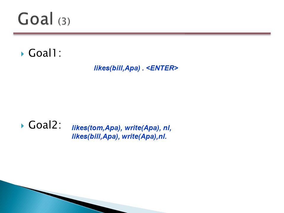  Goal1:  Goal2: likes(bill,Apa). likes(tom,Apa), write(Apa), nl, likes(bill,Apa), write(Apa),nl.