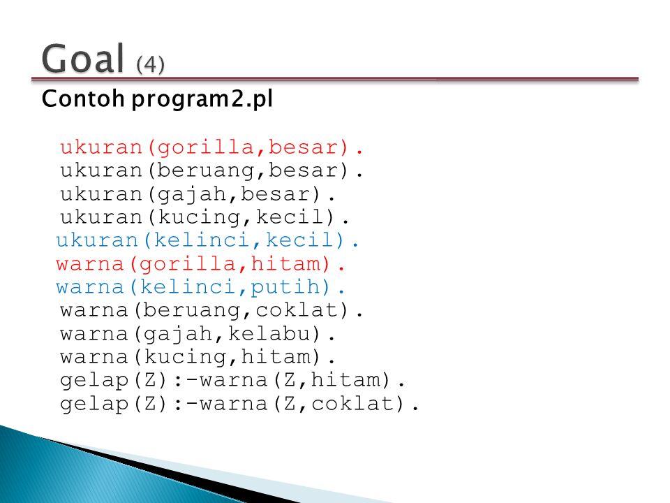Contoh program2.pl ukuran(gorilla,besar). ukuran(beruang,besar). ukuran(gajah,besar). ukuran(kucing,kecil). ukuran(kelinci,kecil). warna(gorilla,hitam