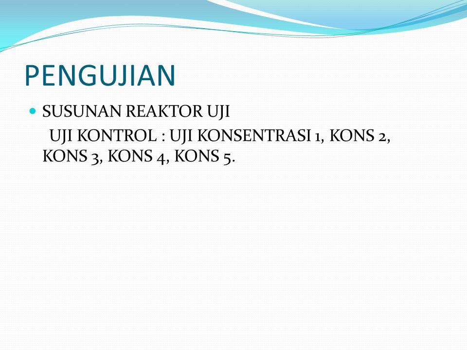 PENGUJIAN SUSUNAN REAKTOR UJI UJI KONTROL : UJI KONSENTRASI 1, KONS 2, KONS 3, KONS 4, KONS 5.