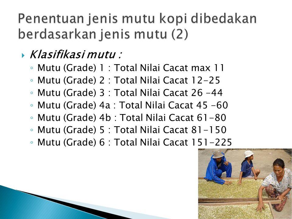  Klasifikasi mutu : ◦ Mutu (Grade) 1 : Total Nilai Cacat max 11 ◦ Mutu (Grade) 2 : Total Nilai Cacat 12-25 ◦ Mutu (Grade) 3 : Total Nilai Cacat 26 -44 ◦ Mutu (Grade) 4a : Total Nilai Cacat 45 -60 ◦ Mutu (Grade) 4b : Total Nilai Cacat 61-80 ◦ Mutu (Grade) 5 : Total Nilai Cacat 81-150 ◦ Mutu (Grade) 6 : Total Nilai Cacat 151-225
