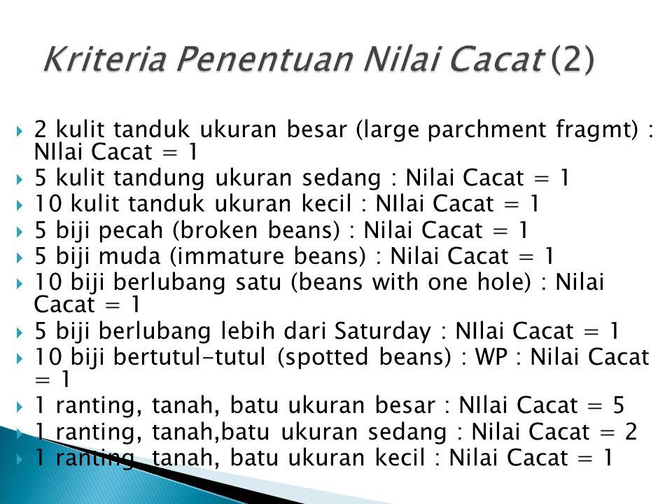  2 kulit tanduk ukuran besar (large parchment fragmt) : NIlai Cacat = 1  5 kulit tandung ukuran sedang : Nilai Cacat = 1  10 kulit tanduk ukuran kecil : NIlai Cacat = 1  5 biji pecah (broken beans) : Nilai Cacat = 1  5 biji muda (immature beans) : Nilai Cacat = 1  10 biji berlubang satu (beans with one hole) : Nilai Cacat = 1  5 biji berlubang lebih dari Saturday : NIlai Cacat = 1  10 biji bertutul-tutul (spotted beans) : WP : Nilai Cacat = 1  1 ranting, tanah, batu ukuran besar : NIlai Cacat = 5  1 ranting, tanah,batu ukuran sedang : Nilai Cacat = 2  1 ranting, tanah, batu ukuran kecil : Nilai Cacat = 1