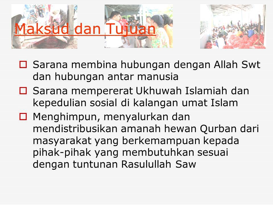 Maksud dan Tujuan  Sarana membina hubungan dengan Allah Swt dan hubungan antar manusia  Sarana mempererat Ukhuwah Islamiah dan kepedulian sosial di