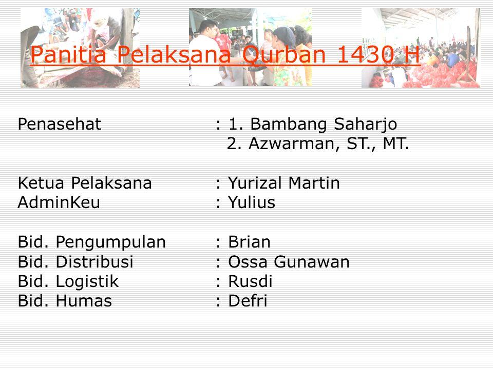Panitia Pelaksana Qurban 1430 H Penasehat: 1. Bambang Saharjo 2. Azwarman, ST., MT. Ketua Pelaksana: Yurizal Martin AdminKeu: Yulius Bid. Pengumpulan:
