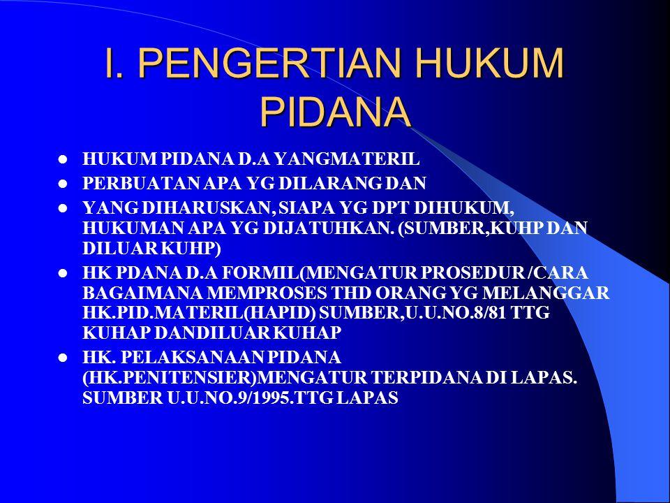 PRA PRADILAN 1.LEMBAGA BARU DLM KUHAP 2. W.W. PN.