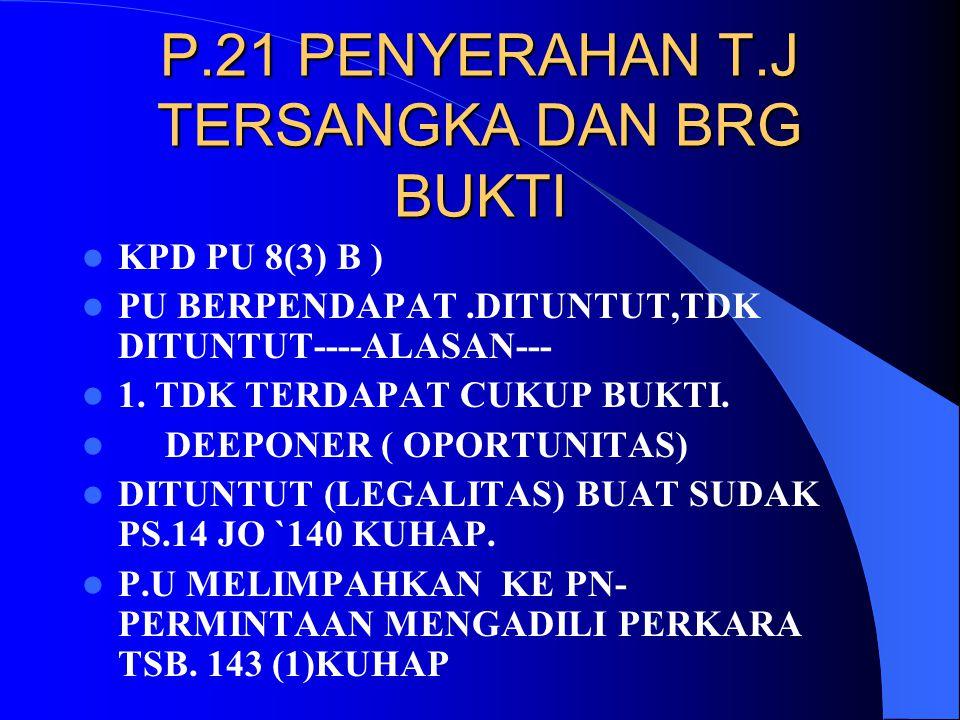 2. ADANYA LAP. DAN, PENGADUAN (103 KUHAP).3.1ZIN PENGGELE DAHAN DR KTUA P.N. DAN PERINTAH TRTULIS DR PENYIDIK. (PS 33 (1,2) )KUHAP 4. BA. PENGGELEDAHA