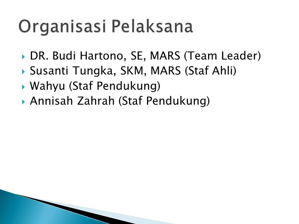  DR. Budi Hartono, SE, MARS (Team Leader)  Susanti Tungka, SKM, MARS (Staf Ahli)  Wahyu (Staf Pendukung)  Annisah Zahrah (Staf Pendukung)
