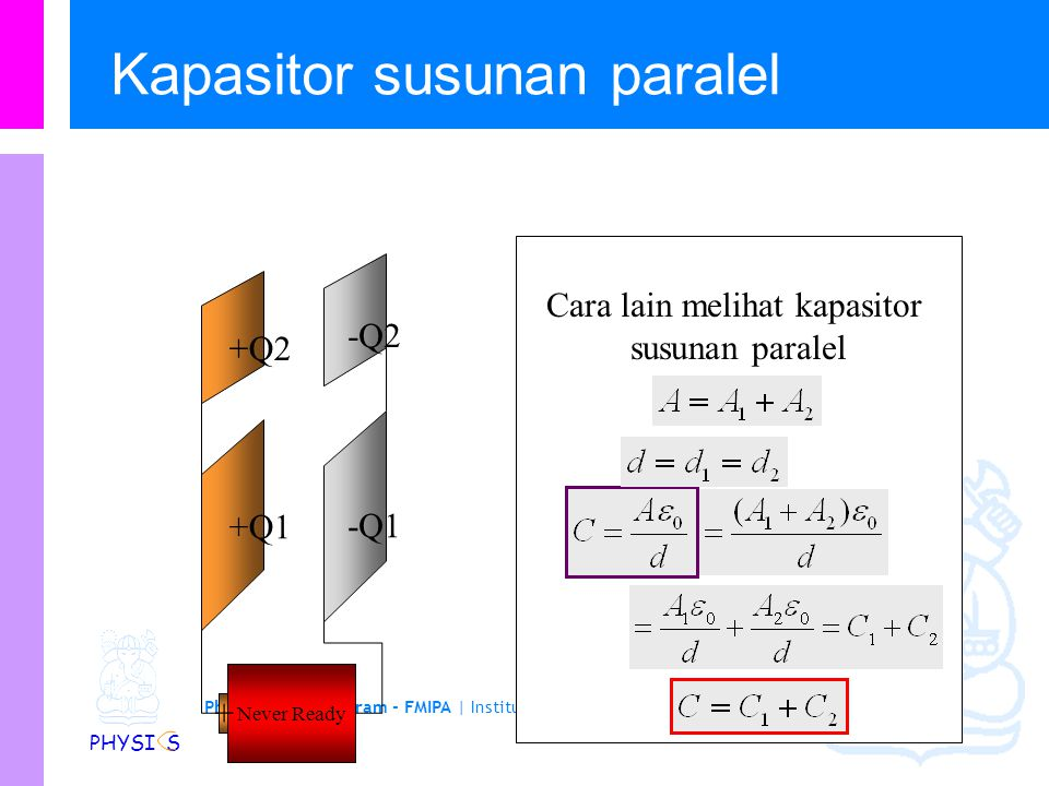 Physics Study Program - FMIPA | Institut Teknologi Bandung PHYSI S Kapasitor susunan paralel +Q1 -Q1 Kapasitor susunan paralel Never Ready + +Q2 -Q2 V2V2 VV V1V1