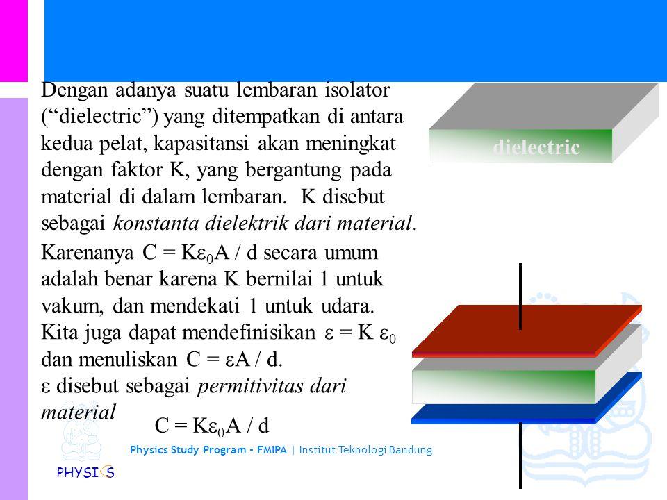Physics Study Program - FMIPA | Institut Teknologi Bandung PHYSI S Dengan adanya suatu lembaran isolator ( dielectric ) yang ditempatkan di antara kedua pelat, kapasitansi akan meningkat dengan faktor K, yang bergantung pada material di dalam lembaran.