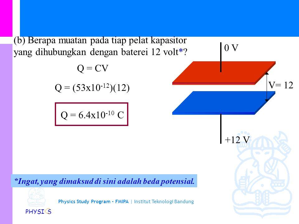 Physics Study Program - FMIPA | Institut Teknologi Bandung PHYSI S Contoh 17-7 (Giancoli) (a) Hitunglah kapasitansi dari suatu kapasitor yang memiliki pelat 20 x 3 cm dan terpisah oleh udara sejauh 1.0 mm.