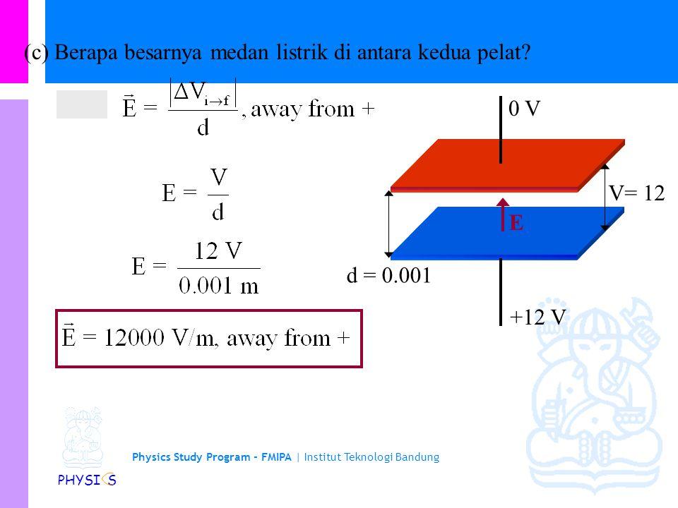 Physics Study Program - FMIPA | Institut Teknologi Bandung PHYSI S (b) Berapa muatan pada tiap pelat kapasitor yang dihubungkan dengan baterei 12 volt*.
