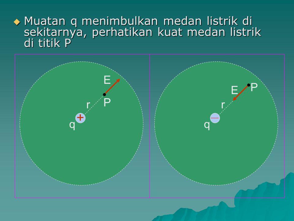  Kuat medan listrik di titik P ditumuskan :  Arah kuat medan listrik searah dengan gaya yang dialami oleh satu satuan muatan positip di titik itu.