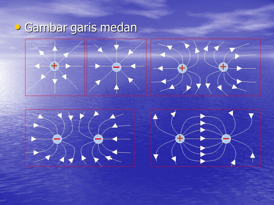  Bila jumlah garis-garis gaya listrik semakin rapat menggambarkan bahwa kuat medan listriknya semakin kuat.
