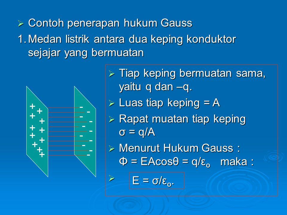 2.Medan listrik akibat bola konduktor bermuatan  Muatan tersebar merata di permukaan bola  Untuk r<R (luasan I) : E = q/ ε o A cos 0 o = 0  Untuk r≥R (luasan H) : E = q/ ε o A cos 0 o = q/ Aε o = q/4пr 2 ε o = q/ Aε o = q/4пr 2 ε o = (1/4пε o )(q/ r 2 ) = (1/4пε o )(q/ r 2 ) E = k q/r 2 R H I