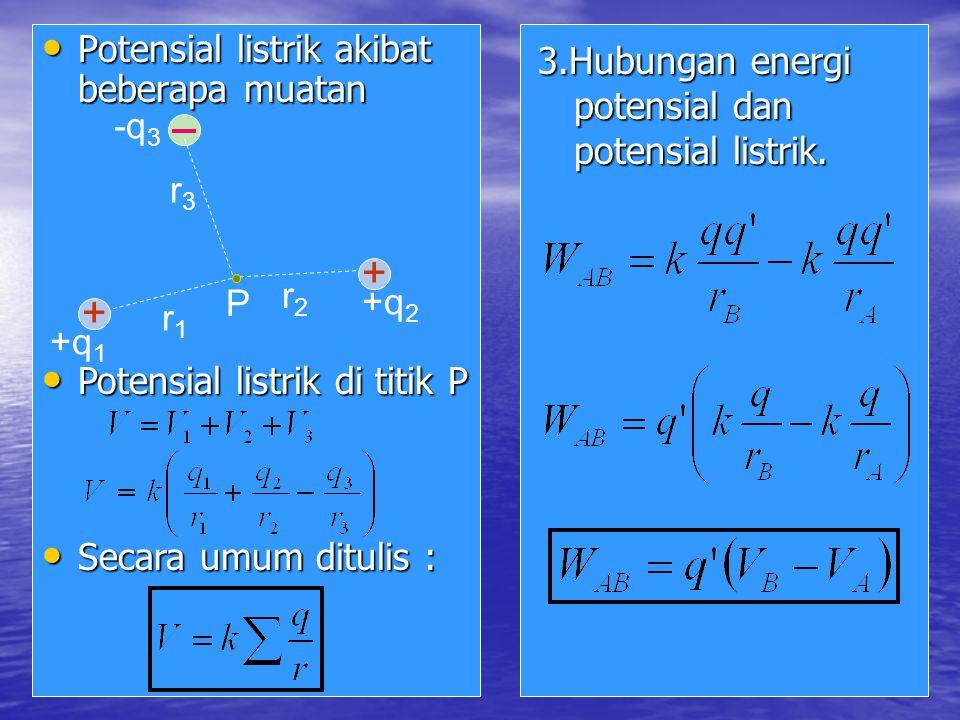 4.Hukum kekekalan energi mekanik.