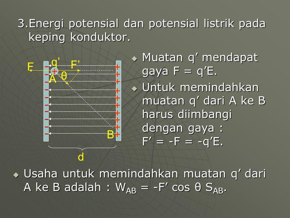  W AB = -q'E cos θ S AB  W AB = -q'E S AB Cos θ  W AB = -q'Ed  W AB = Ep B - Ep A  W AB = -q'Ed  Ep B – Ep A =-q'Ed 4.Hubungan potensial dengan kuat medan listrik.