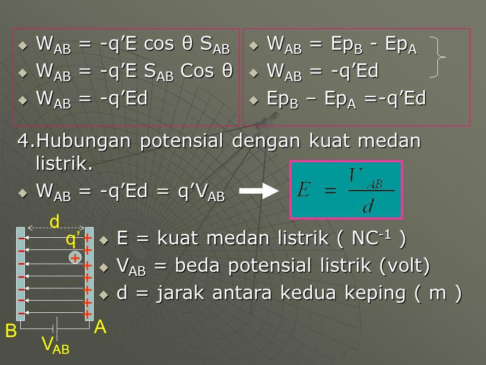 Dua titik berjarak r di antara dua keping, dan r < d memiliki beda potensial : Dua titik berjarak r di antara dua keping, dan r < d memiliki beda potensial : V = Er = σr/ε o Bola konduktor bermuatan Bola konduktor bermuatan Untuk memindahkan muatan q dari O ke A diperlukan usaha : W OA = qER = q(V O – V A ) Untuk memindahkan muatan q dari O ke A diperlukan usaha : W OA = qER = q(V O – V A ) Karena E = 0, maka V O - V A = 0 atau V O = V A Karena E = 0, maka V O - V A = 0 atau V O = V A R B AR B AR O B A