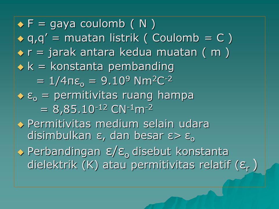  Grafik gaya coulomb : F r2r2 F r  Jumlah dua gaya coulomb yg segaris: + - r1r1 q1q1 q' F1F1 + r2r2 q2q2 F2F2  F = l F 1 – F 2 l