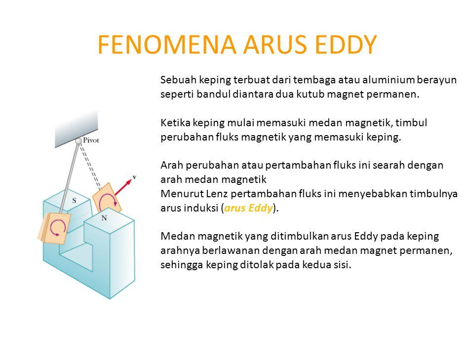 FENOMENA ARUS EDDY Sebuah keping terbuat dari tembaga atau aluminium berayun seperti bandul diantara dua kutub magnet permanen. Ketika keping mulai me