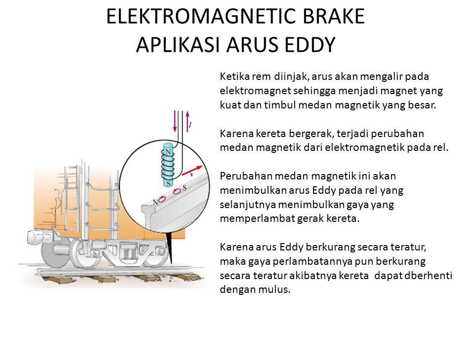 ELEKTROMAGNETIC BRAKE APLIKASI ARUS EDDY Ketika rem diinjak, arus akan mengalir pada elektromagnet sehingga menjadi magnet yang kuat dan timbul medan