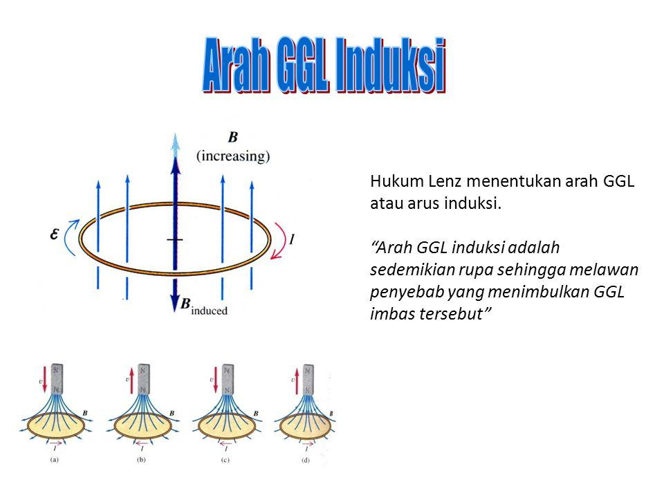 """Hukum Lenz menentukan arah GGL atau arus induksi. """"Arah GGL induksi adalah sedemikian rupa sehingga melawan penyebab yang menimbulkan GGL imbas terseb"""