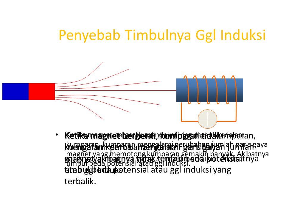 Penyebab Timbulnya Ggl Induksi Ketika magnet bergerak mendekati dan masuk kedalam kumparan, kumparan mengalami perubahan jumlah garis gaya magnet yang