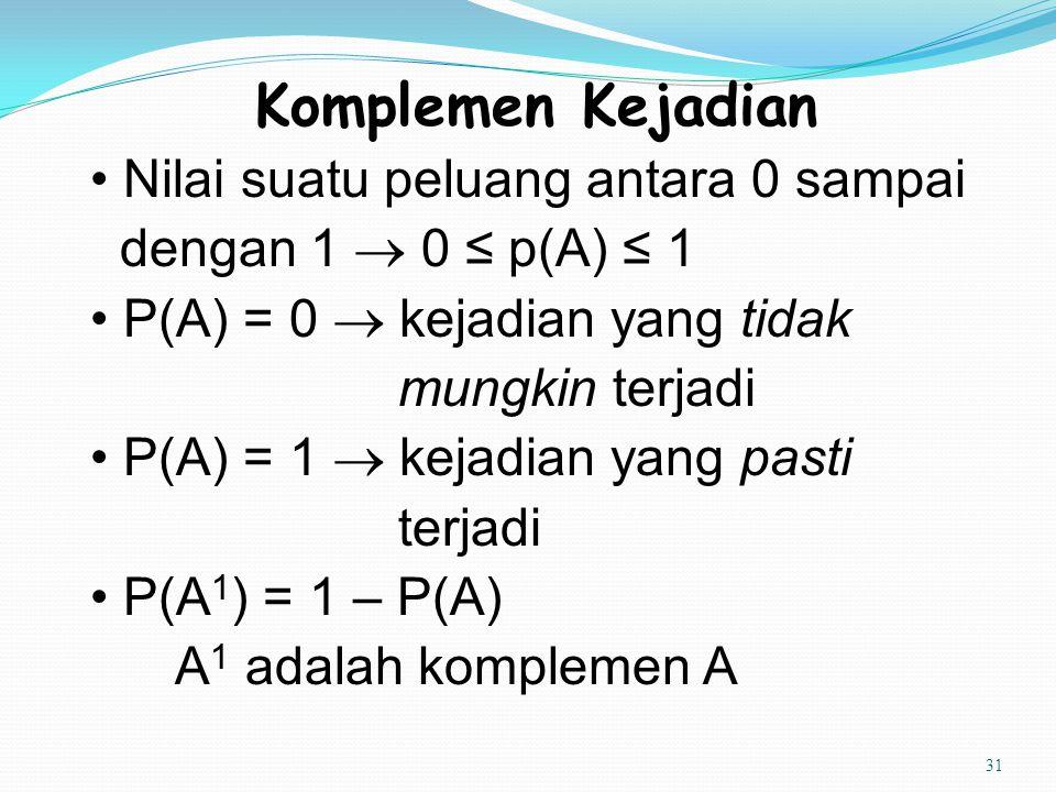 31 Komplemen Kejadian Nilai suatu peluang antara 0 sampai dengan 1  0 ≤ p(A) ≤ 1 P(A) = 0  kejadian yang tidak mungkin terjadi P(A) = 1  kejadian y