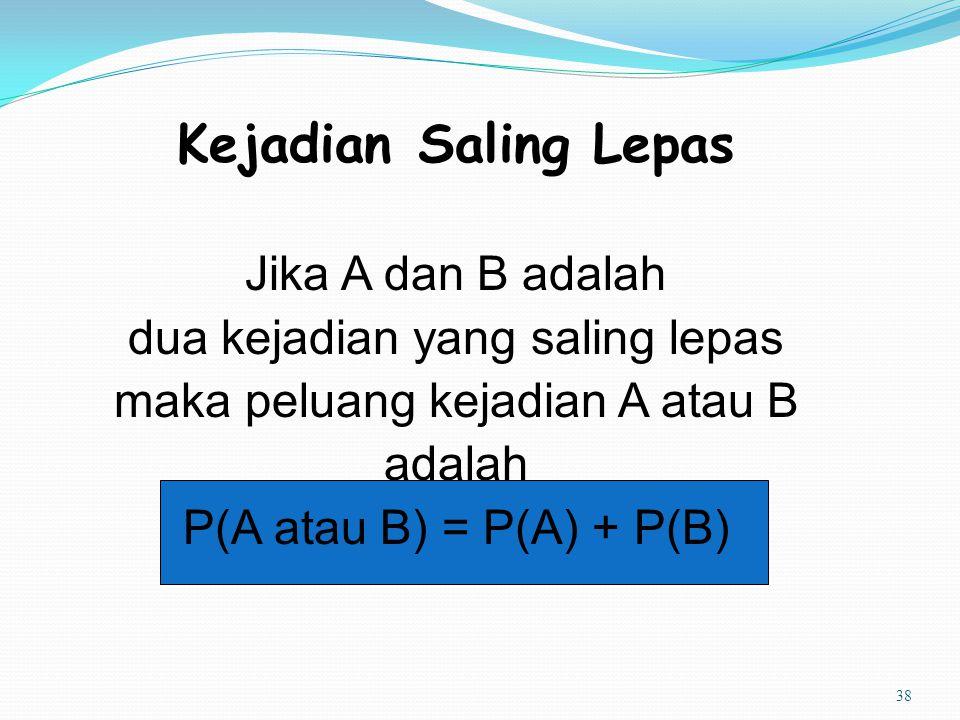 38 Kejadian Saling Lepas Jika A dan B adalah dua kejadian yang saling lepas maka peluang kejadian A atau B adalah P(A atau B) = P(A) + P(B)