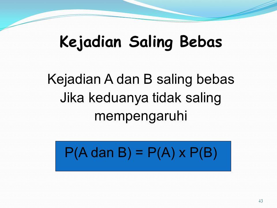 43 Kejadian Saling Bebas Kejadian A dan B saling bebas Jika keduanya tidak saling mempengaruhi P(A dan B) = P(A) x P(B)