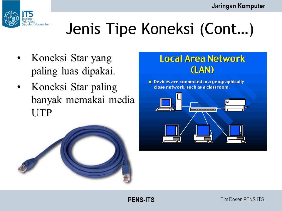 Tim Dosen PENS-ITS Jaringan Komputer PENS-ITS Jenis Tipe Koneksi (Cont…) Koneksi Star yang paling luas dipakai.