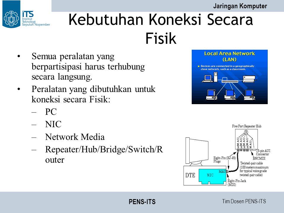 Tim Dosen PENS-ITS Jaringan Komputer PENS-ITS Koneksi Secara Fisik Semua peralatan yang berpartisipasi harus terhubung secara langsung.