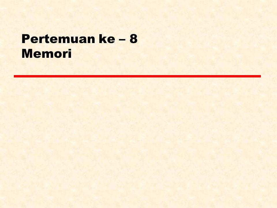 Pemetaan Assosiatif Set ( Contoh pemetaan asosiatif set )