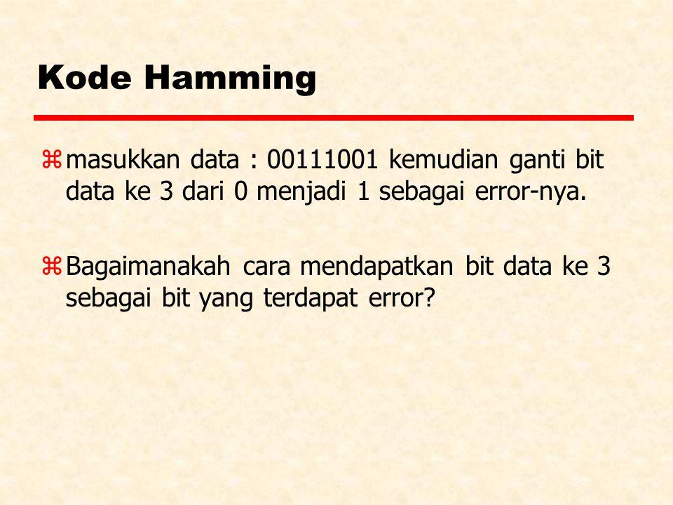 Kode Hamming z masukkan data : 00111001 kemudian ganti bit data ke 3 dari 0 menjadi 1 sebagai error-nya.