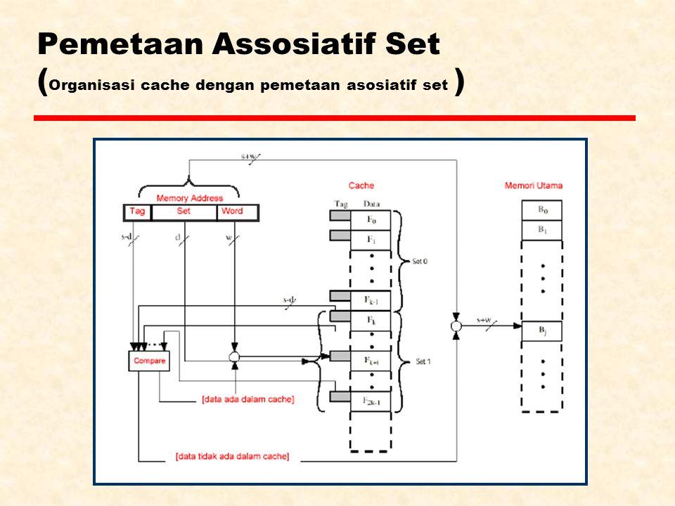 Pemetaan Assosiatif Set ( Organisasi cache dengan pemetaan asosiatif set )