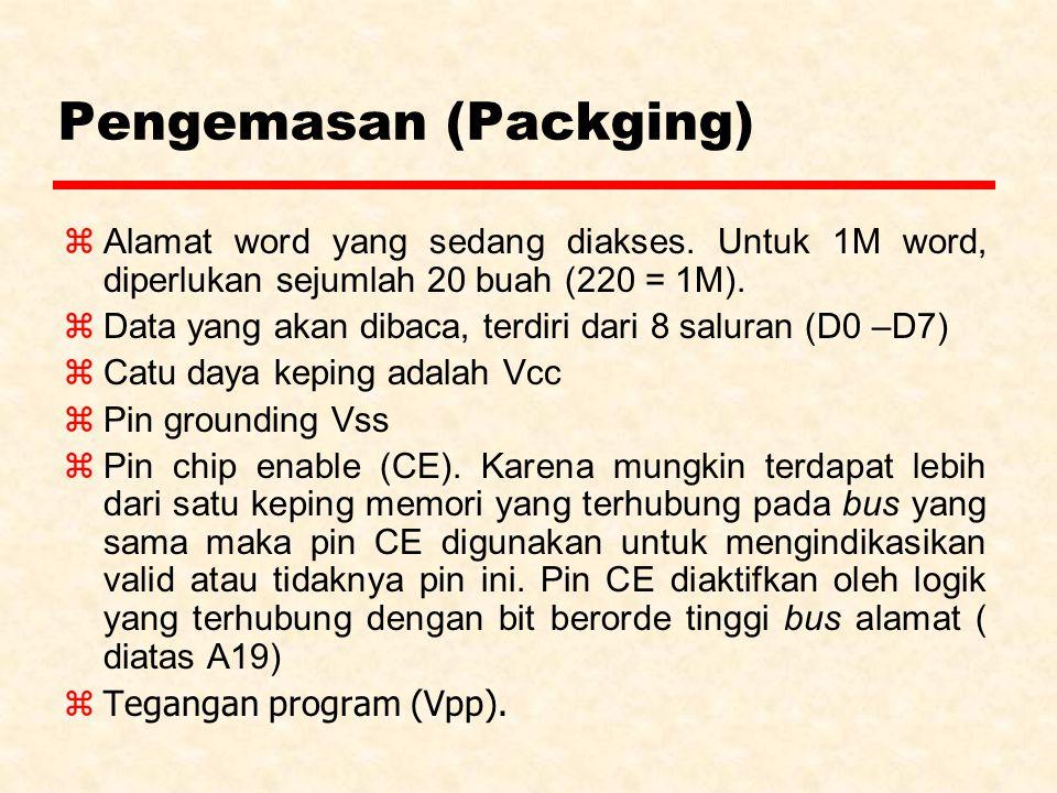Pengemasan (Packging) z Alamat word yang sedang diakses. Untuk 1M word, diperlukan sejumlah 20 buah (220 = 1M). z Data yang akan dibaca, terdiri dari