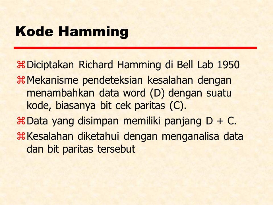 Kode Hamming zDiciptakan Richard Hamming di Bell Lab 1950 z Mekanisme pendeteksian kesalahan dengan menambahkan data word (D) dengan suatu kode, biasa