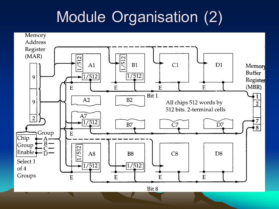 Module Organisation (2)