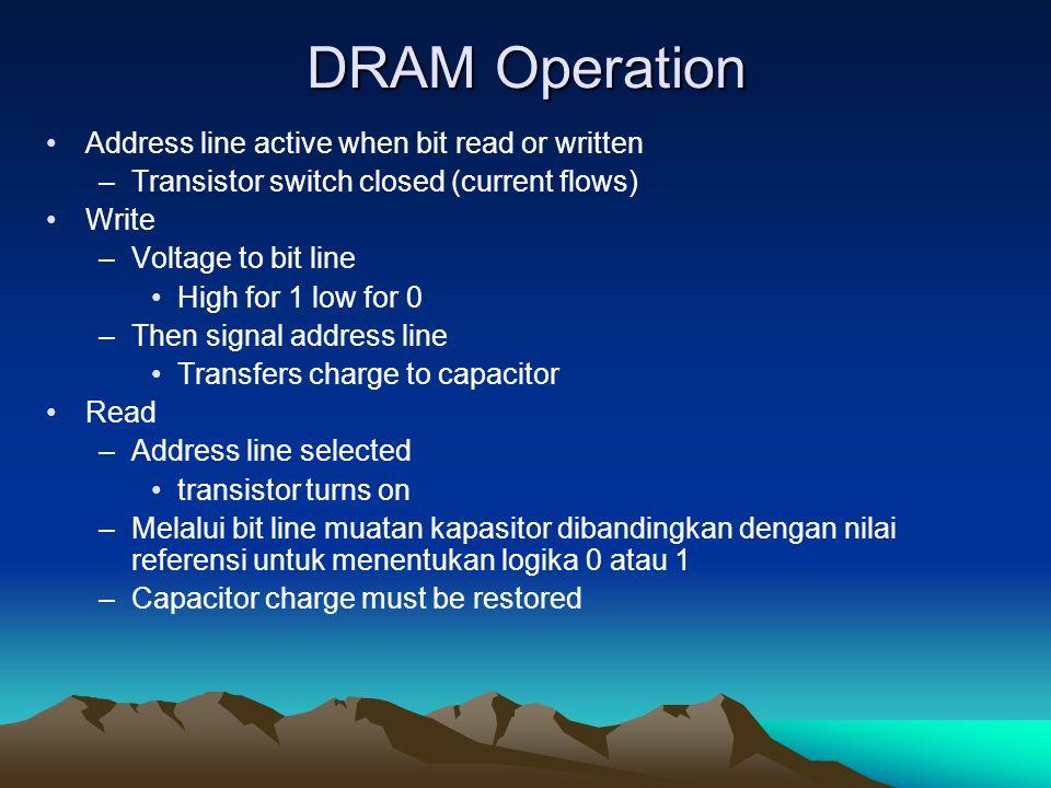 Module Organisation