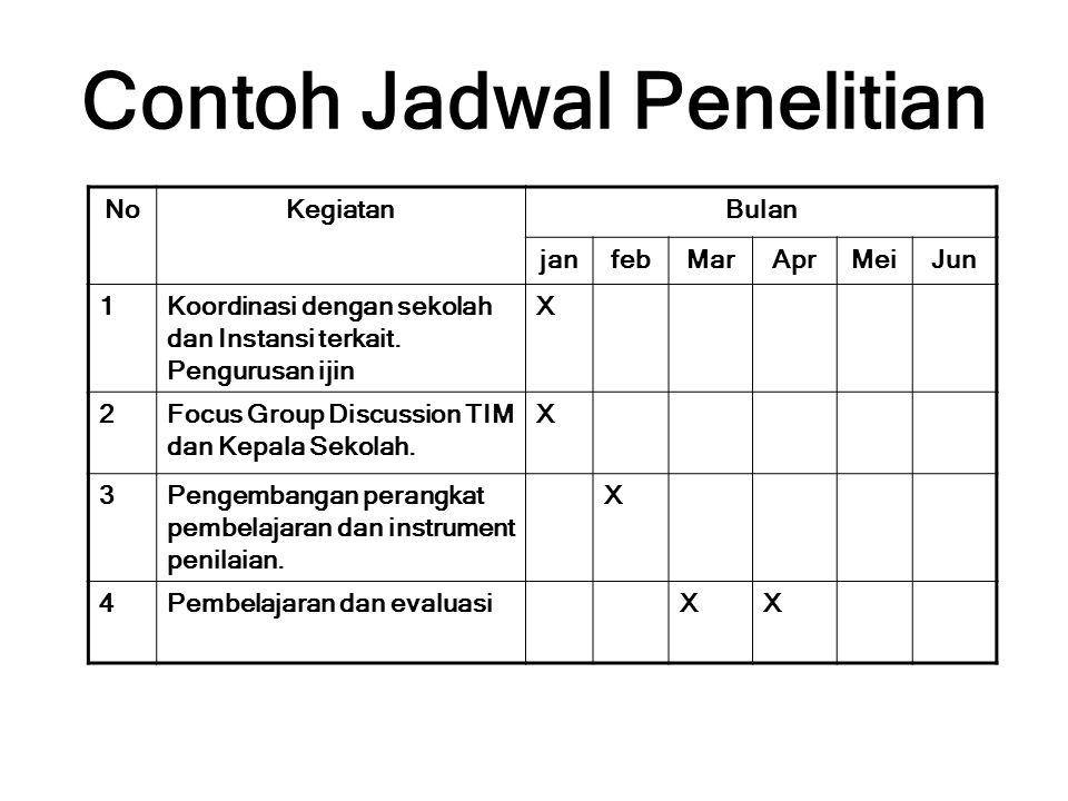 Contoh Jadwal Penelitian NoKegiatanBulan janfebMarAprMeiJun 1Koordinasi dengan sekolah dan Instansi terkait.