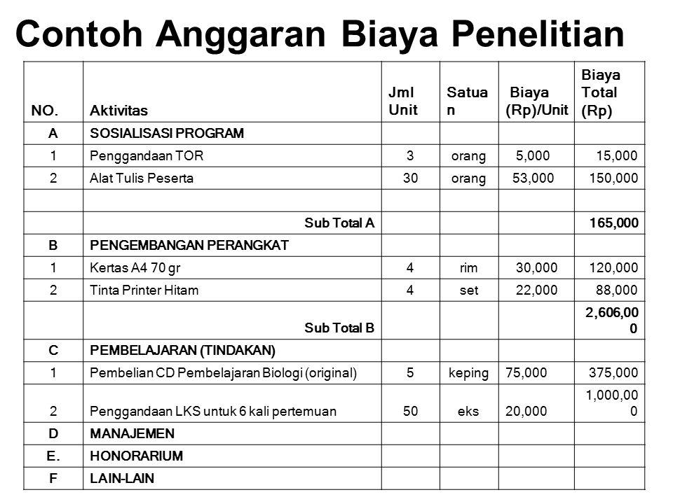 b. Rencana Pembiayaan Kebutuhan finansial 1.pembaiayaan pada tahap persiapan, 2.pembiayaan pada tahap operasional di lapangan dan 3.pembiayaan yang be