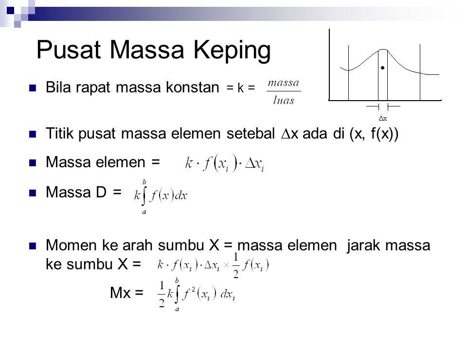 Bila rapat massa konstan = k = Titik pusat massa elemen setebal ∆x ada di (x, f(x)) Massa elemen = Massa D = Momen ke arah sumbu X = massa elemen jarak massa ke sumbu X = Mx = Pusat Massa Keping