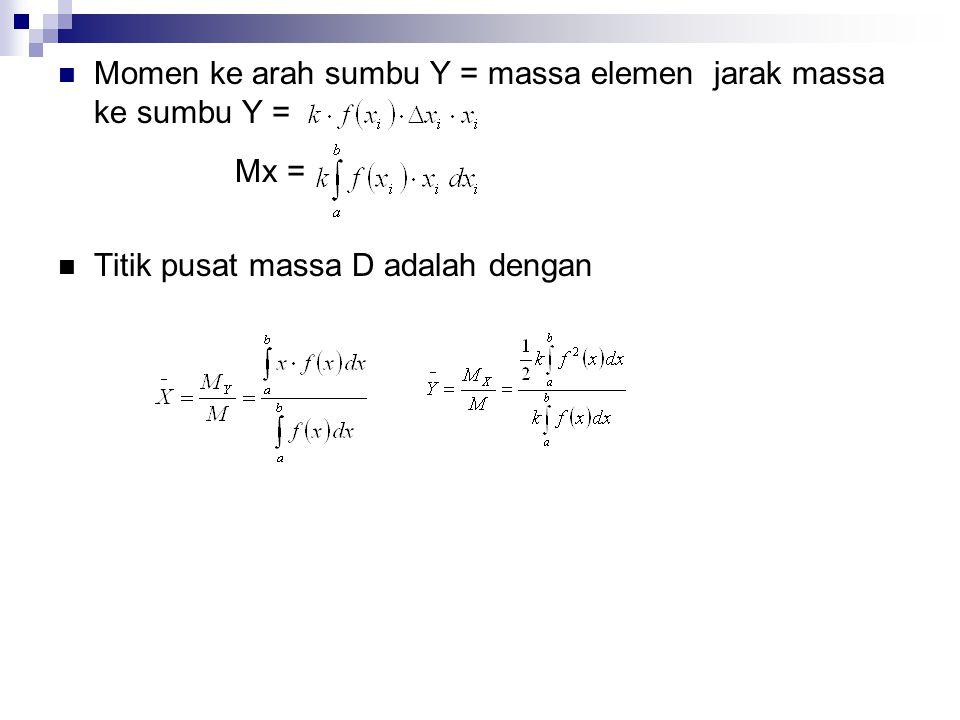 Momen ke arah sumbu Y = massa elemen jarak massa ke sumbu Y = Mx = Titik pusat massa D adalah dengan