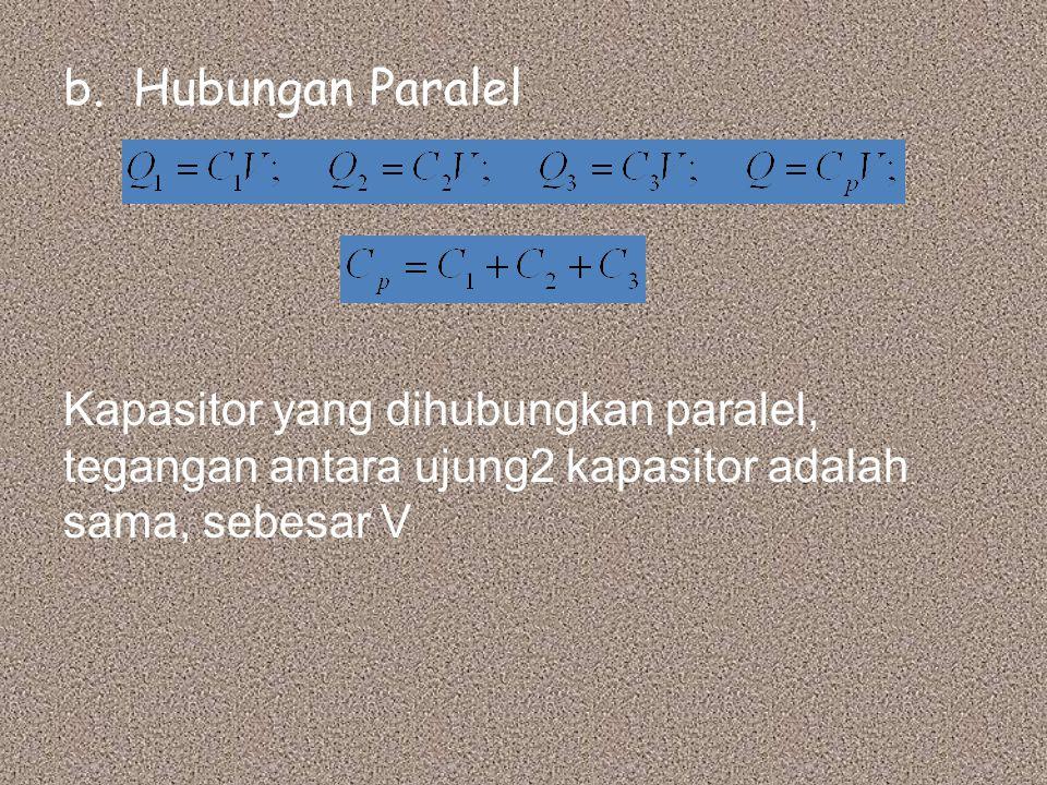 b.Hubungan Paralel Kapasitor yang dihubungkan paralel, tegangan antara ujung2 kapasitor adalah sama, sebesar V