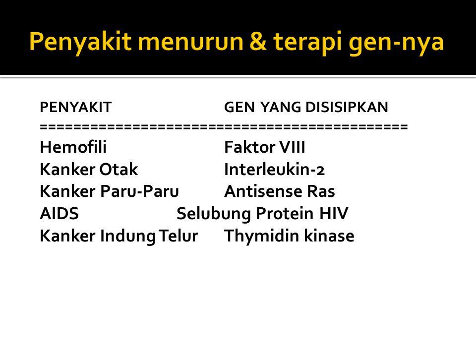 PRODUKMANFAAT ------------------------------------------------------------------------------ Insulin manusiaMengobati kencing manis InferonMencegah virus Hormon PertumbuhanMengobati kekerdilan Protein Hepatitis-BVaksin melawan Hepatitis B UrokinaseMenghilangkan bekuan darah Gen Beta GlobulinMengobati thalasemia Antibodi MonoklonalDiagnosis penyakit menurun (Misal: Sick cell anemiae) ErythropetinMengobati anemia dan merangsang pembentukan sel darah baru