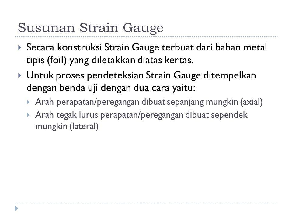 Susunan Strain Gauge  Secara konstruksi Strain Gauge terbuat dari bahan metal tipis (foil) yang diletakkan diatas kertas.