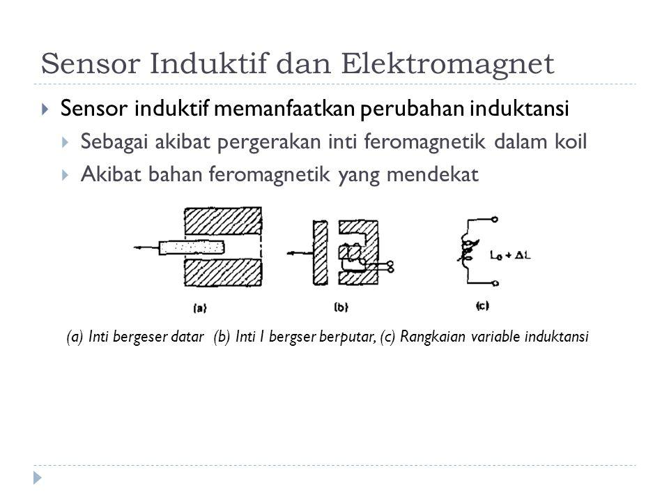 Sensor Induktif dan Elektromagnet  Sensor induktif memanfaatkan perubahan induktansi  Sebagai akibat pergerakan inti feromagnetik dalam koil  Akibat bahan feromagnetik yang mendekat (a) Inti bergeser datar (b) Inti I bergser berputar, (c) Rangkaian variable induktansi