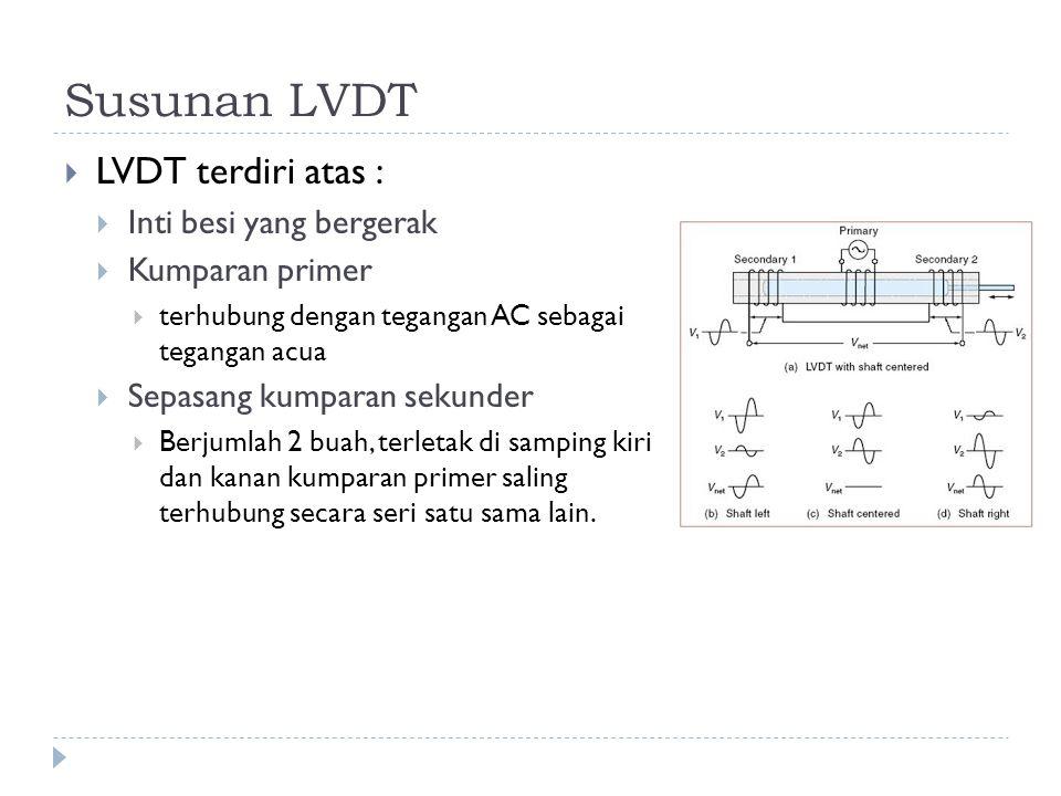 Susunan LVDT  LVDT terdiri atas :  Inti besi yang bergerak  Kumparan primer  terhubung dengan tegangan AC sebagai tegangan acua  Sepasang kumparan sekunder  Berjumlah 2 buah, terletak di samping kiri dan kanan kumparan primer saling terhubung secara seri satu sama lain.